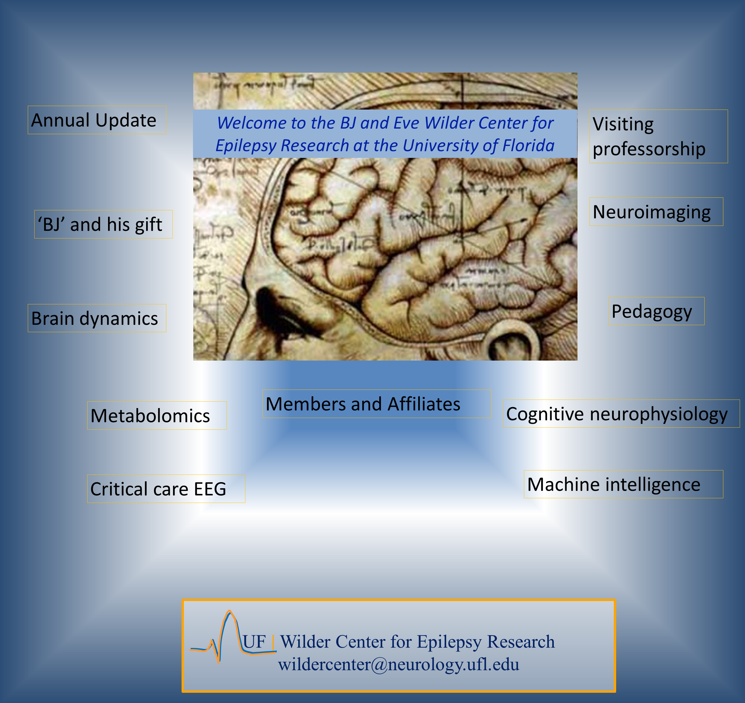 Photo of Brain and links for other pages