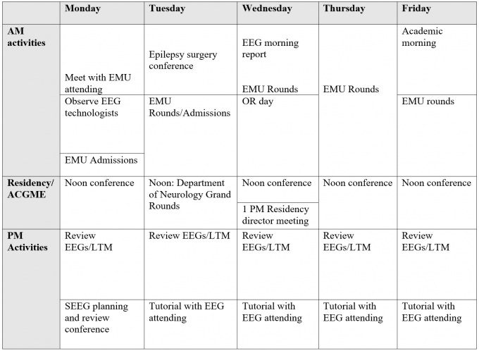 Example Resident Schedule